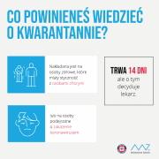 /images/Co_trzeba_wiedziec_o_kwarantannie_duzy.png